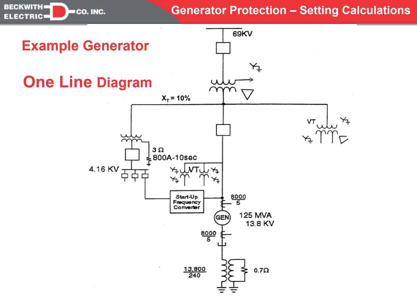 Generator Protection – Setting Calculations Example Generator One Line Diagram X T = 10%
