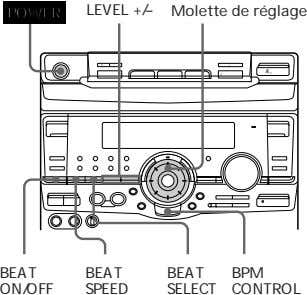 "POWER LEVEL +/– Molette de réglage 0 ) "" Æ' ⁄ BEAT BEAT BEAT BPM"