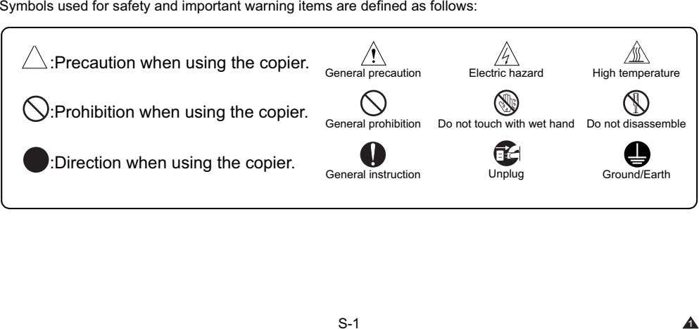 Symbols used for safety and important warning items are defined as follows: :Precaution when using