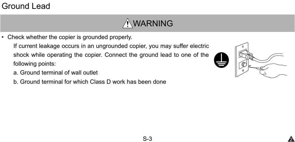 Ground Lead WARNING • Check whether the copier is grounded properly. If current leakage occurs