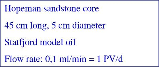 Hopeman sandstone core 45 cm long, 5 cm diameter Statfjord model oil Flow rate: 0,1