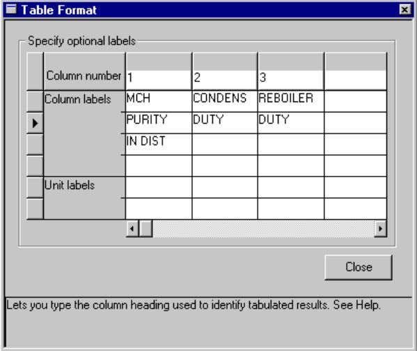 Performing a Sensitivity Analysis ➤ Close the Table Format dialog box. The Input Status for Sensitivity