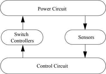 Power Circuit Switch Sensors Controllers Control Circuit