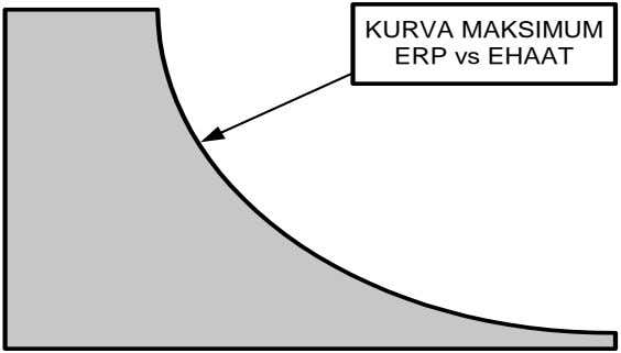 KURVA MAKSIMUM ERP vs EHAAT