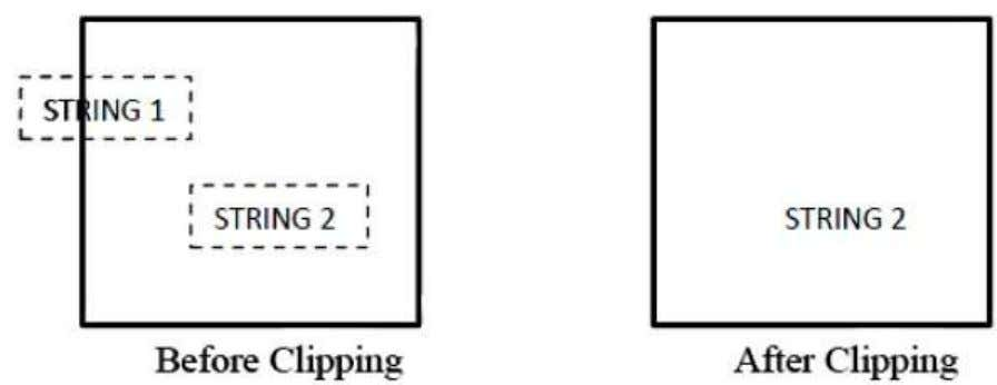 The following figure shows all or none string clipping − In all or none string clipping
