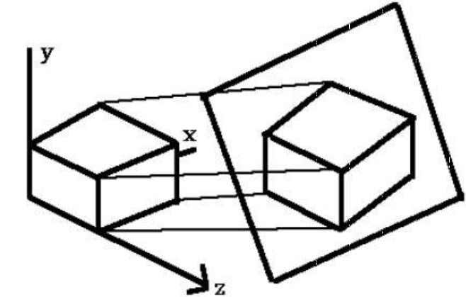 The following figure shows isometric projection − Perspective Projection In perspective projection, the