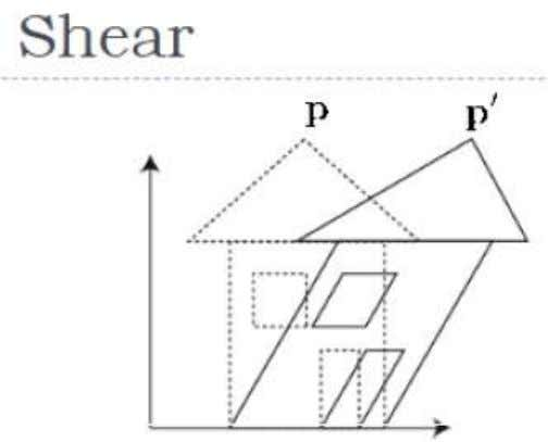 shear an object along the X-axis, Y-axis, or Z-axis in 3D. As shown in the above