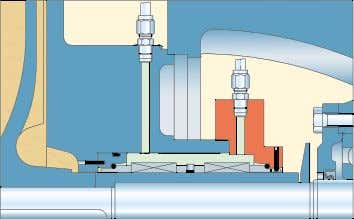 clean liquids or by an external clean liquid when the pump conveys liquids containing abrasive solid