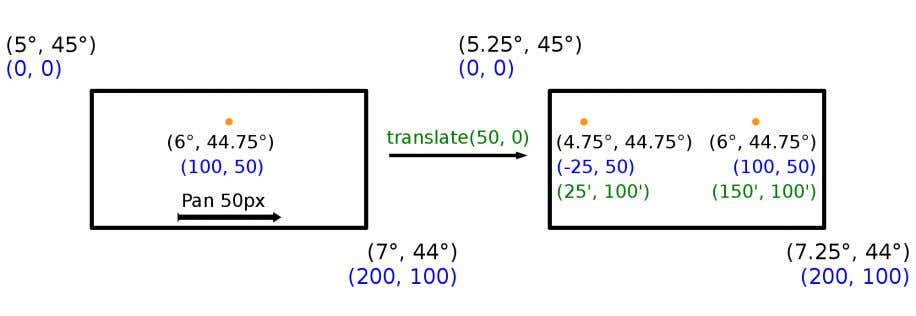 13: Adjustment of the layer position after dragging Illustration 14: SVG coordinate translation when the map