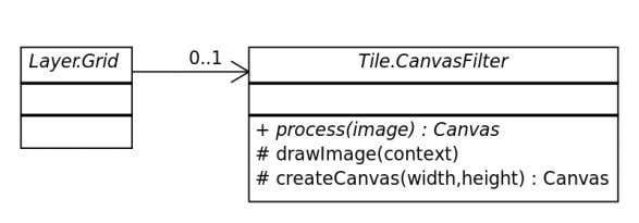 returned canvas is displayed instead of the original image. Illustration 26: Class diagram Grid ­ CanvasFilter