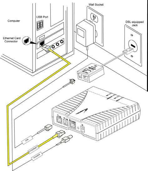 User Guide Westell Router (Models 6000, 6100) Figure 1. Connection via 10/100 Base-T Ethernet 5.4.2 Installation
