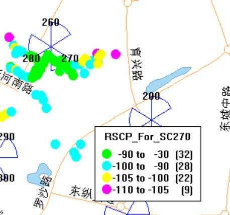 Cells 0 shows the RSCP of SC270 cell near Yuxing Rd. RSCP of SC270 cell near