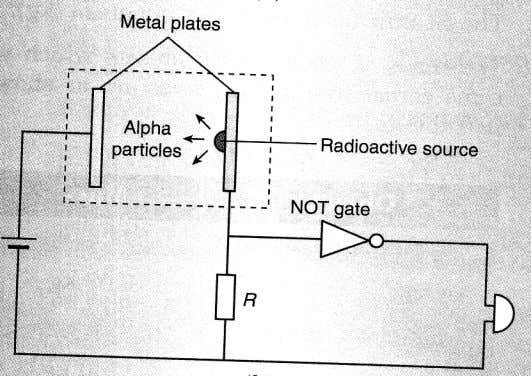 In industries (a)Smoke detectors (b) • Contain a weak radioactive source such as americium-241. • Alpha