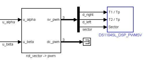 RTI. The following figure shows the S- function with an RTI block. Figure 15: PWM Interface