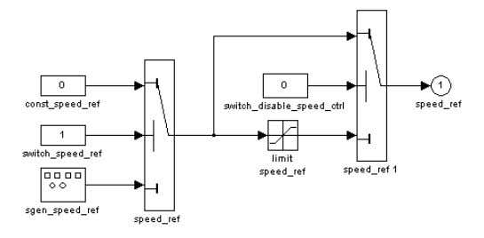 although the motor is not able to follow at any speed. Figure 19: Selective bypassing of