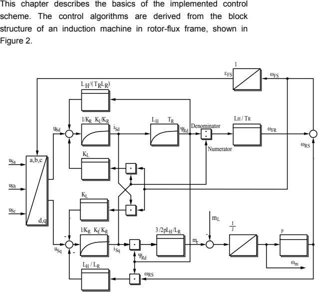 This chapter describes the basics of the implemented control scheme. The control algorithms are derived