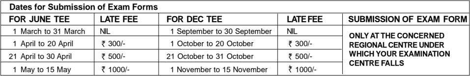 Dates for Submission of Exam Forms FOR JUNE TEE LATE FEE FOR DEC TEE LATEFEE