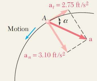direction • The deceleration constant, therefore • Immediately after the brakes are applied, the speed is