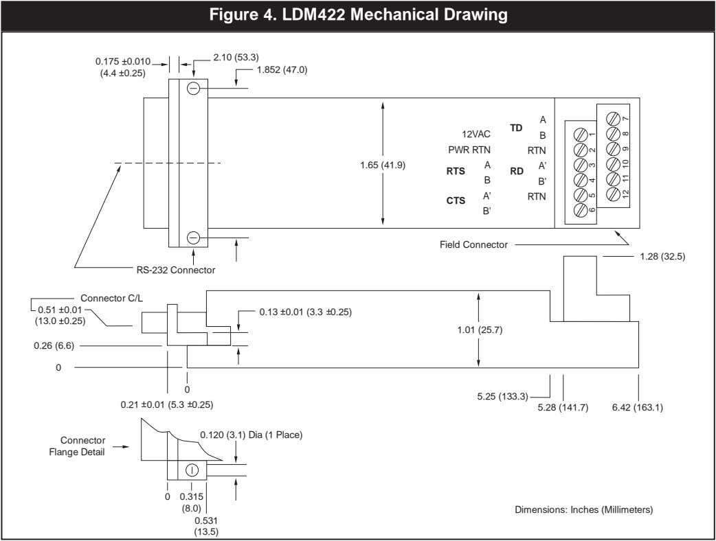 Figure 4. LDM422 Mechanical Drawing 2.10 (53.3) 0.175 0.010 1.852 (47.0) (4.4 0.25) A TD