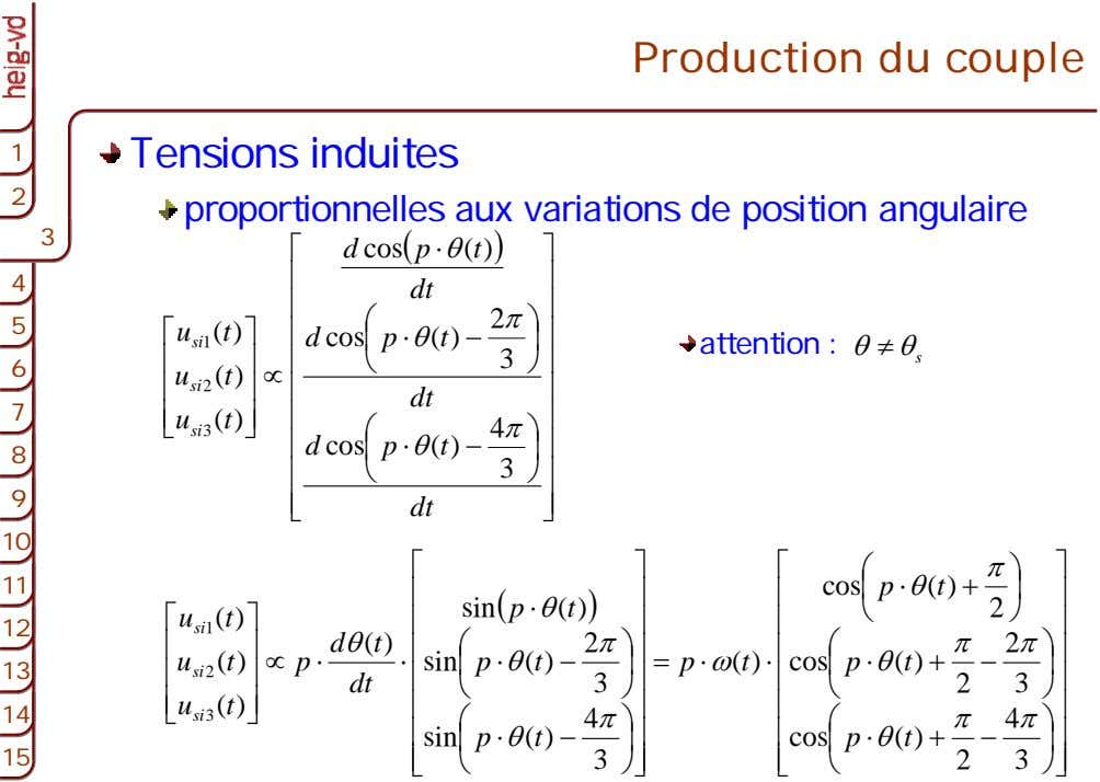 Production du couple 1 1 Tensions induites 2 2 proportionnelles aux variations de position angulaire