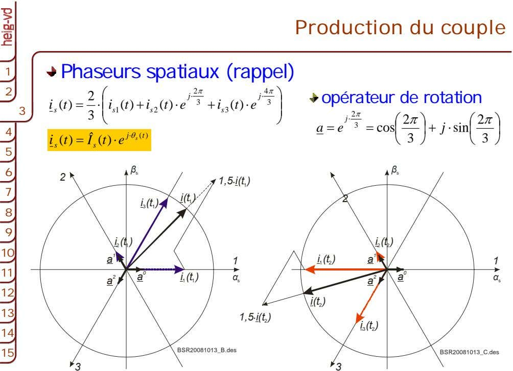 Production du couple 1 1 Phaseurs spatiaux (rappel) 2 2 2 π 4 π 2
