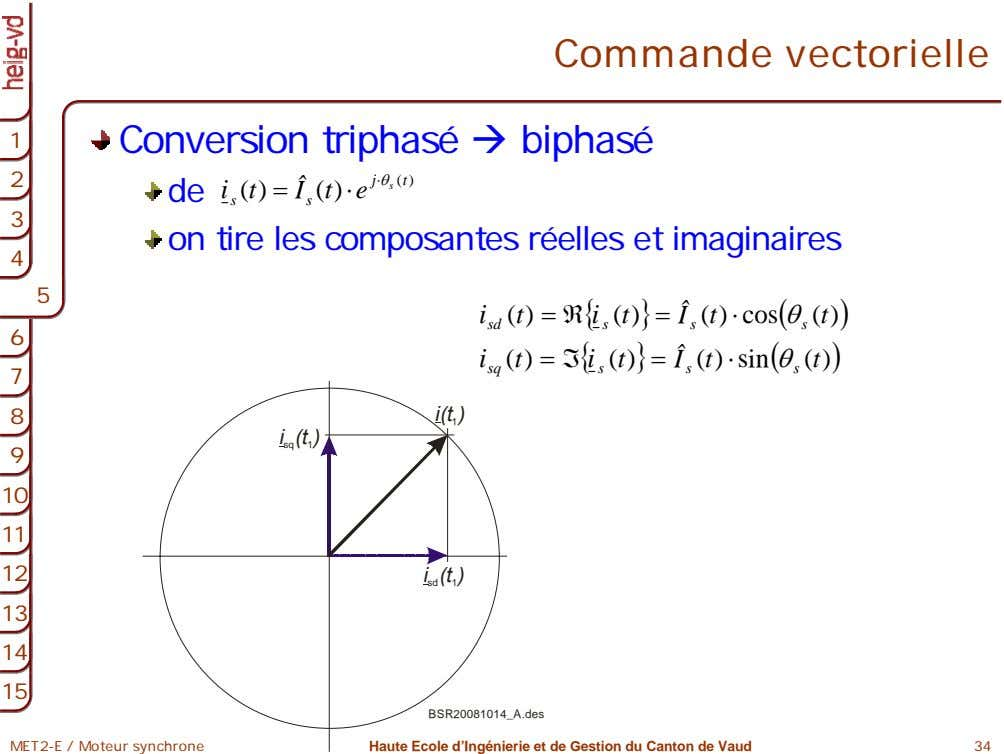Commande vectorielle 1 1 Conversion triphasé biphasé 2 2 j ⋅θ ( t ) de