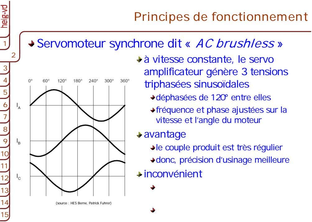 Principes de fonctionnement 1 1 Servomoteur synchrone dit « AC brushless » 2 2 2