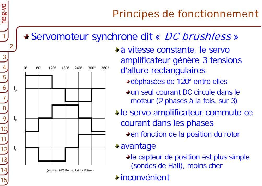 Principes de fonctionnement 1 1 Servomoteur synchrone dit « DC brushless » 2 2 2
