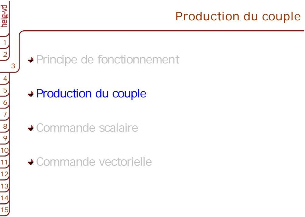 Production du couple 1 1 2 2 3 Principe de fonctionnement 3 3 4 4