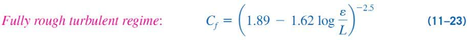 boundary layer with average wall roughness height  , This equation represents the fl at portions