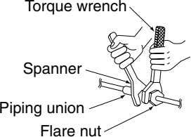 Torque wrench Spanner Piping union Flare nut