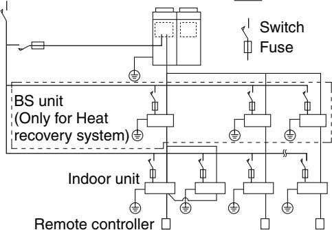 Switch Fuse BS unit (Only for Heat recovery system) Indoor unit Remote controller