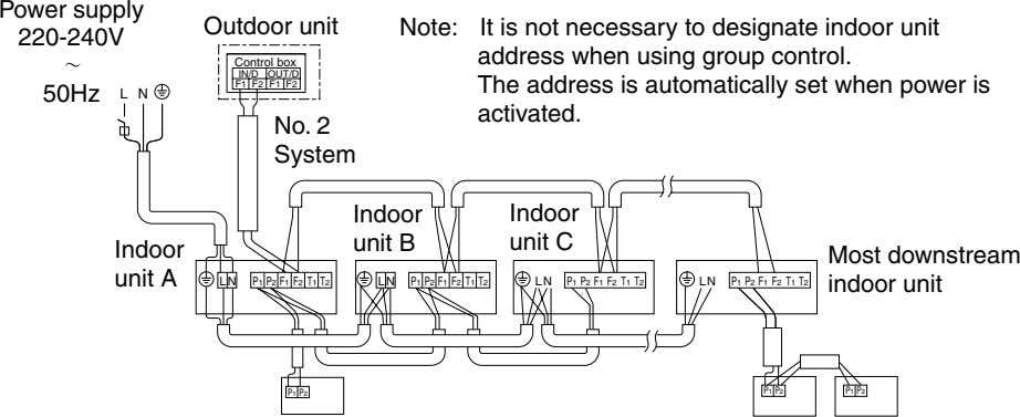Power supply Outdoor unit Note: It is not necessary to designate indoor unit 220-240V address when