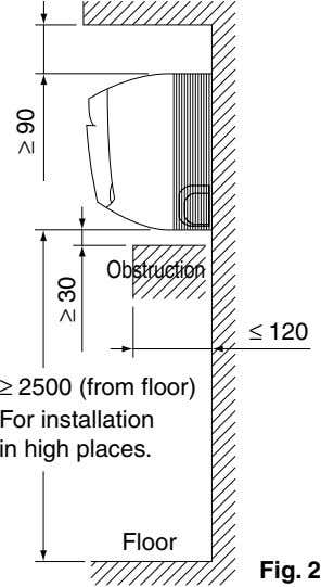 Obstruction ≤ 120 ≥ 2500 (from floor) For installation in high places. Floor Fig. 2 ≥