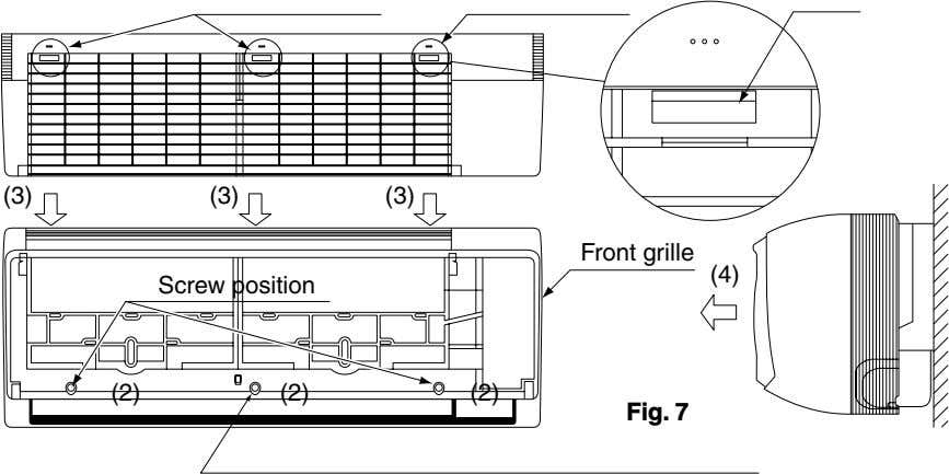 (3) (3) (3) Front grille (4) Screw position (2) (2) (2) Fig. 7