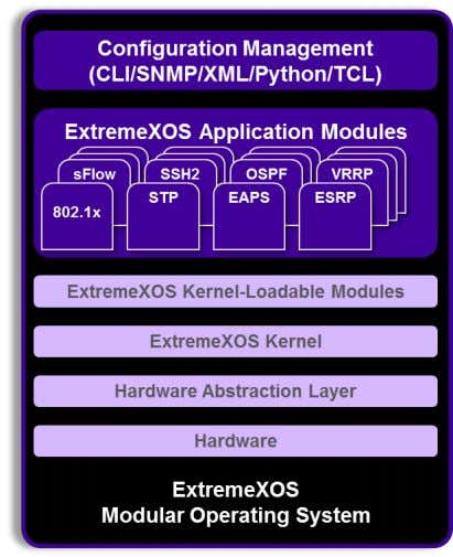 Python Getting Started Guide EXOS SDK The EXOS Python API is another way to interact with