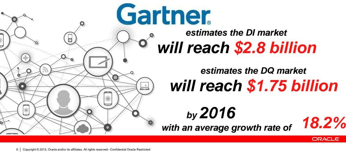 estimates the DI market will reach $2.8 billion estimates the DQ market will reach $1.75