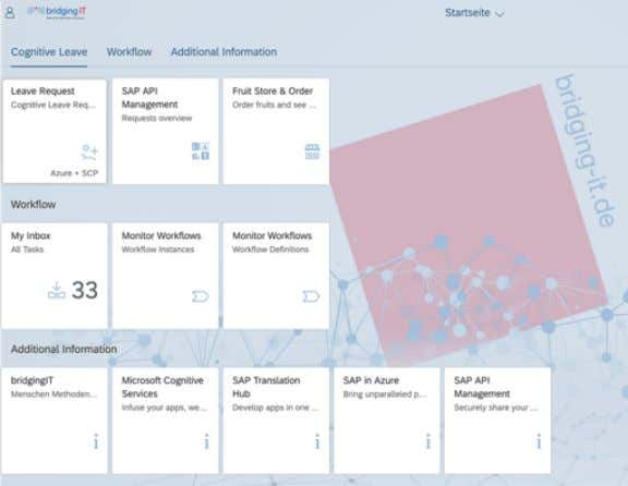 Fruit Checker Store Manager SAP Cloud Fiori Launchpad SAP Fiori 2.0 SAP CAPM App ausgeführt in