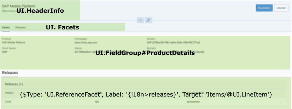 UI.HeaderInfo UI. Facets UI.FieldGroup#ProductDetails {$Type: 'UI.ReferenceFacet', Label:
