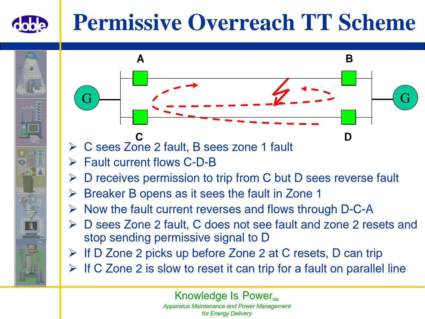 Permissive Overreach TT Scheme A B G G C D C sees Zone 2 fault,