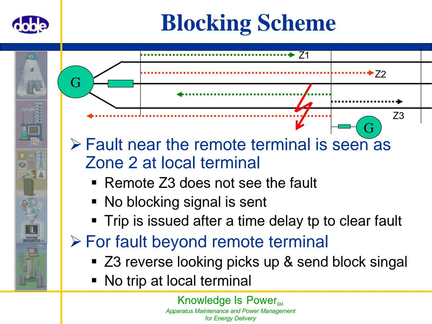 Blocking Scheme Z1 Z2 G Z3 G Fault near the remote terminal is seen as