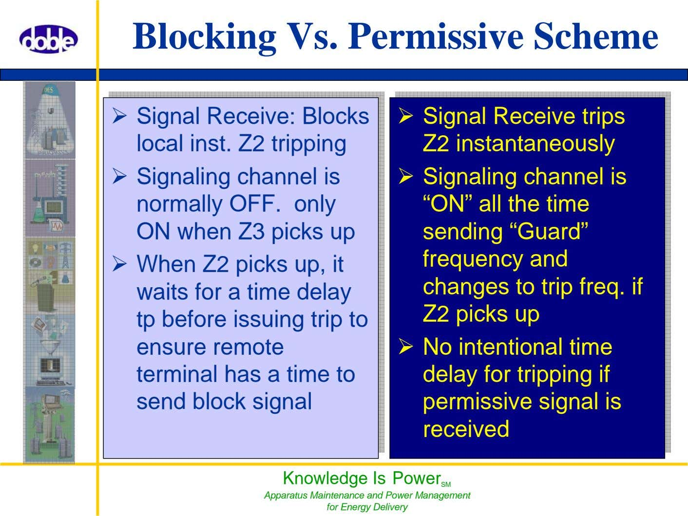 Blocking Vs. Permissive Scheme Knowledge Is Power SM Apparatus Maintenance and Power Management for Energy