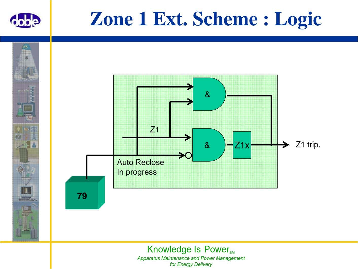 Zone 1 Ext. Scheme : Logic & Z1 & Z1x Z1 trip. Auto Reclose In