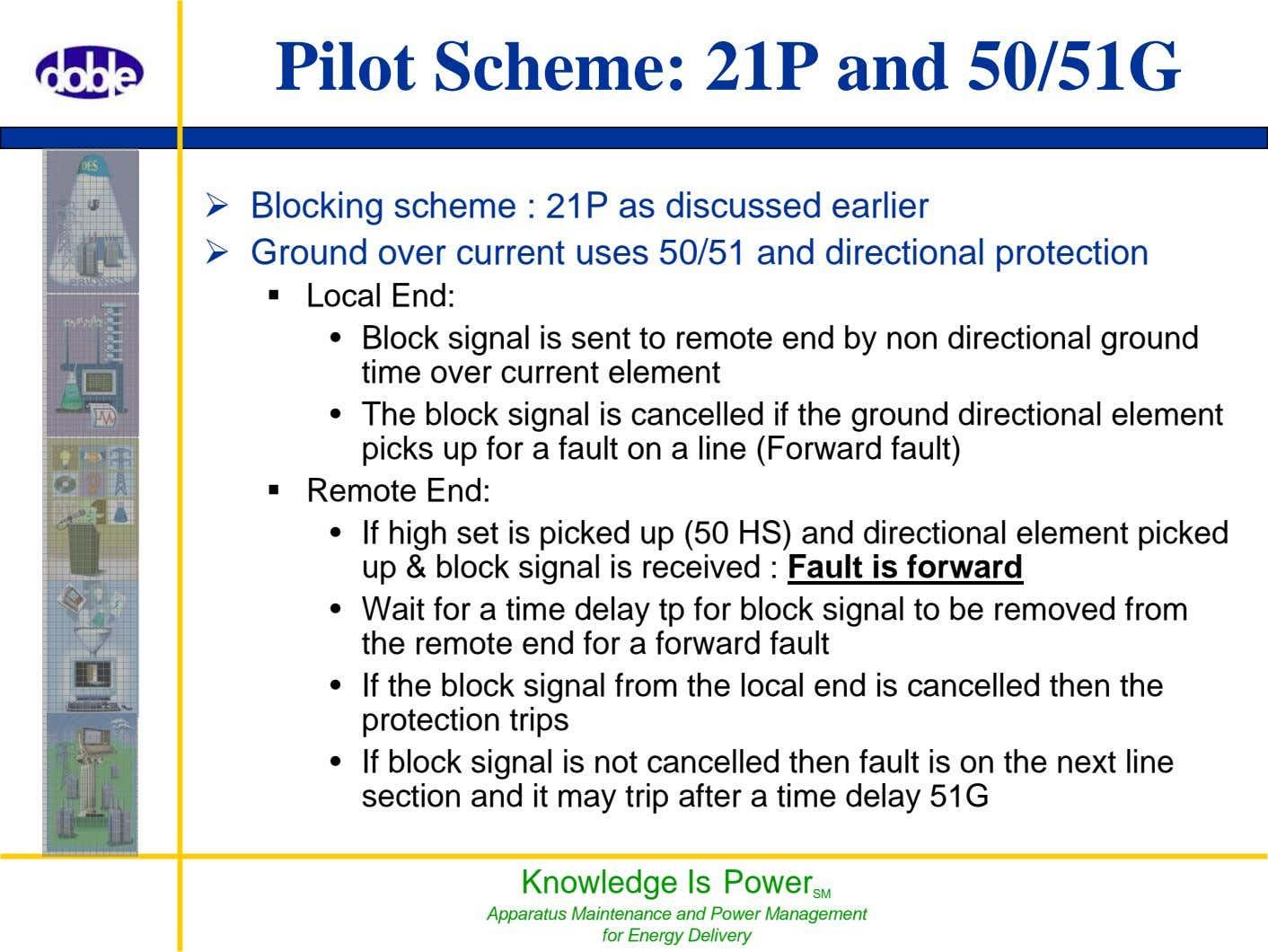 Pilot Scheme: 21P and 50/51G Blocking scheme : 21P as discussed earlier Ground over current