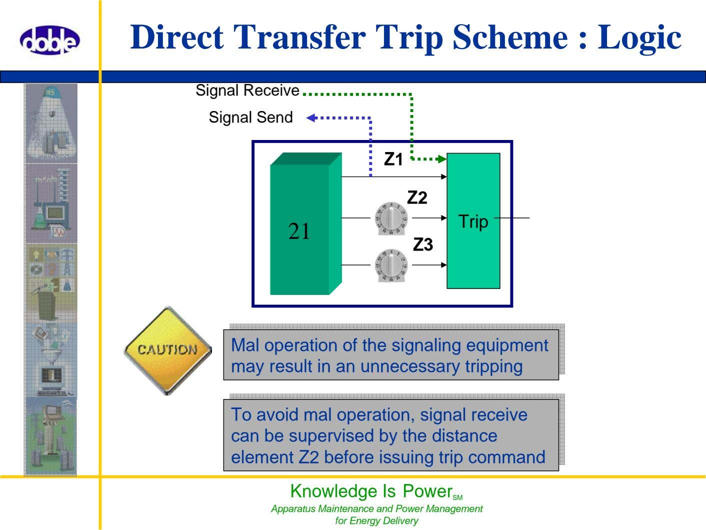 Direct Transfer Trip Scheme : Logic Signal Receive Signal Send Z1 Z2 Trip 21 Z3