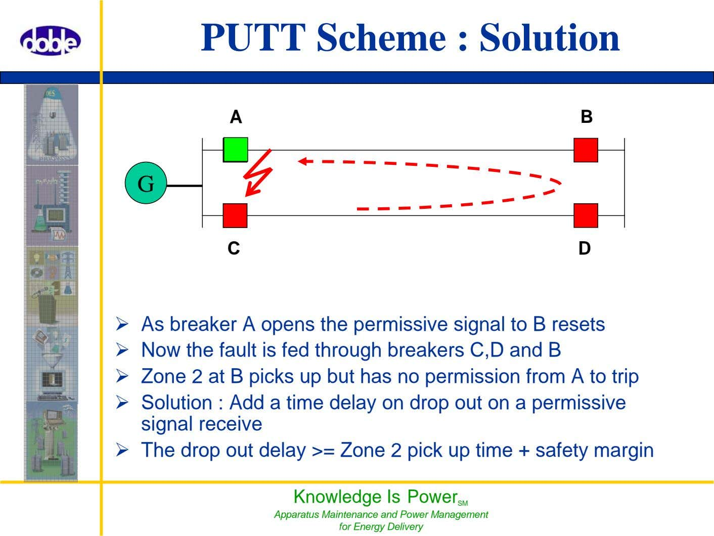 PUTT Scheme : Solution A B G C D As breaker A opens the permissive