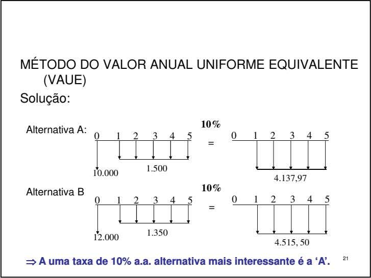 MÉTODO DO VALOR ANUAL UNIFORME EQUIVALENTE (VAUE) Solução: 10% Alternativa A: 0 1 2 3