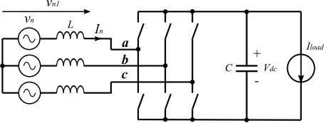 dq do- main. Thus no tracking error exists when using a Fig. 1: Three-phase rectifier schematic