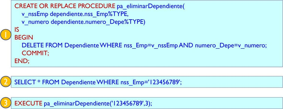 CREATE OR REPLACE PROCEDURE pa_eliminarDependiente( v_nssEmp dependiente.nss_Emp%TYPE, v_numero
