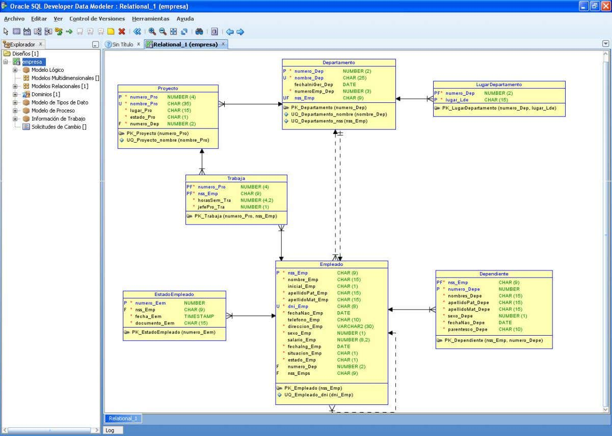 Oracle SQL Developer Data Modeler